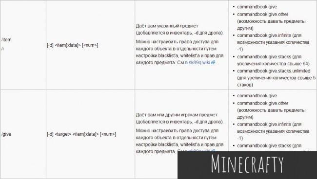 Команды админа в Minecraft (1.7.10, 1.7.9, 1.7.5)