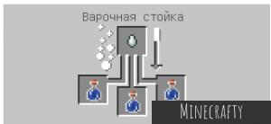 Картинки по запросу minecraft варочная стойка рецепты